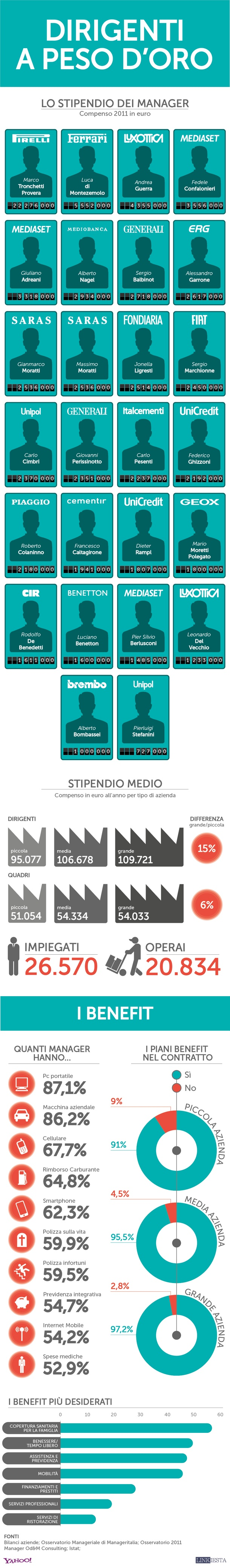 Fino a 3874 euro al giorno http://www.signaltrader.it