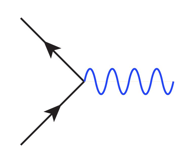 Great introduction to particle physics by learning to draw Feynman diagrams.