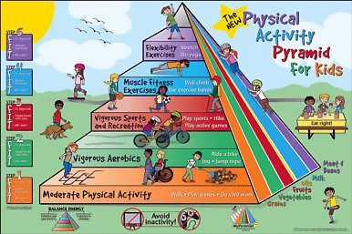 So important to keep the kids active! KIDs Physical Activity