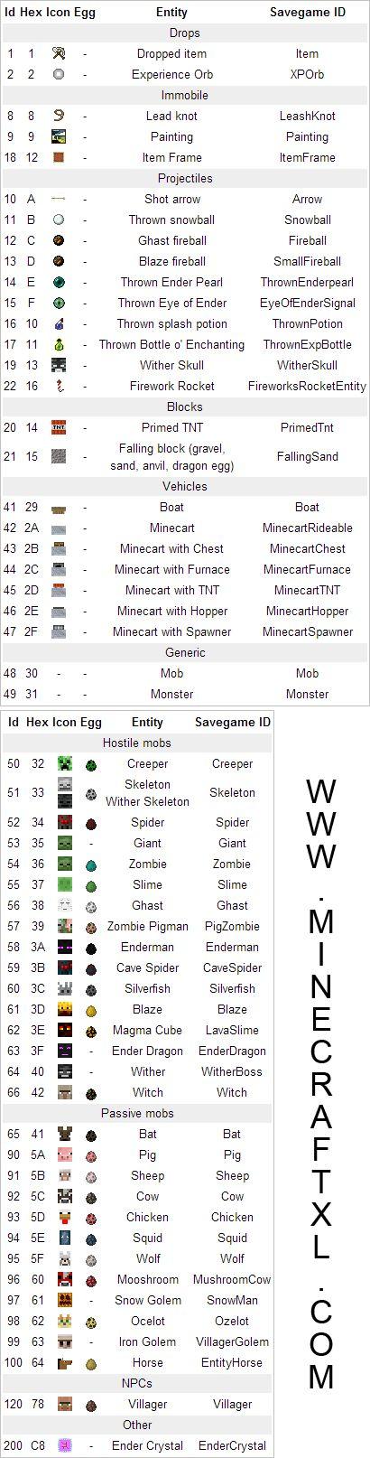 MCPE 1.0.5 - 8 COMMAND BLOCK COMMANDS! [Minecraft PE …