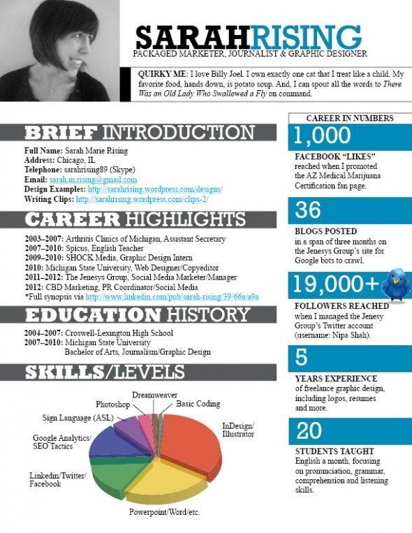 build a resume