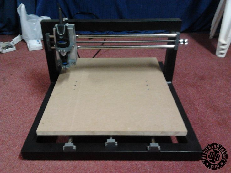 TheMaker2. a homemade CNC