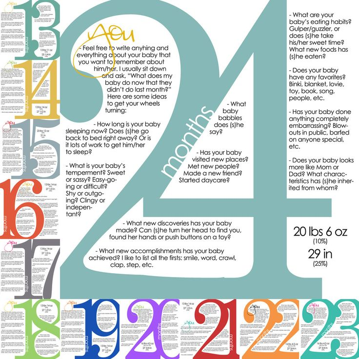 26 best Baby book images on Pinterest Baby books, Year book and - baby milestones chart template