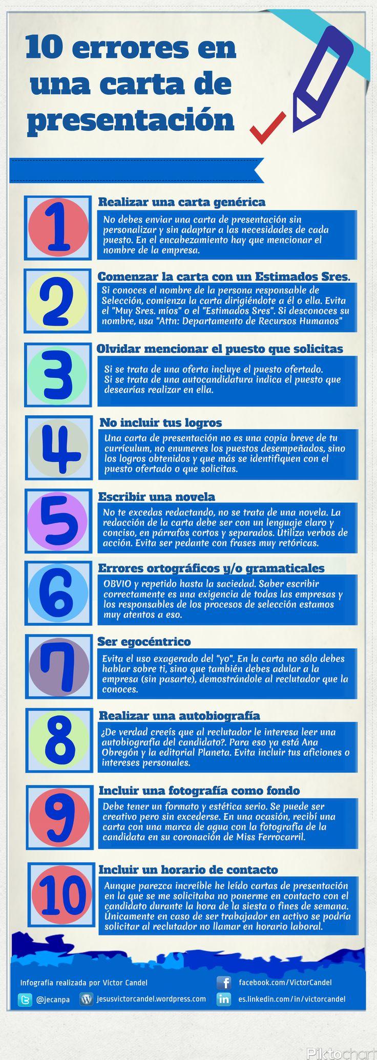 Dorable Qué Incluir En Una Carta De Presentación Del Currículum ...
