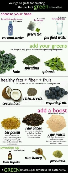 Natural herbs to lose weight