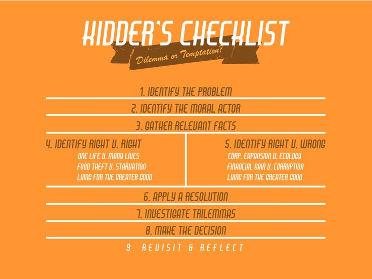 Kidder's Checklist - visual reference to the theory behind Kidder's process for dealing with ethical dilemmas.