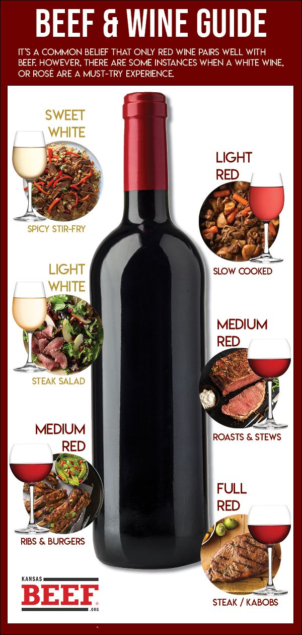 Here Are A Few Tips On Choosing The Right Wine For Beef Dishes Wine And Beef Both Offer Complex Savory And Rich F Wine Food Pairing Wine Recipes Vegan Wine