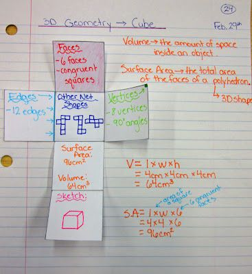foldable for 3D shapes (net, characteristics, volume, and surface area)For interactive notebook.