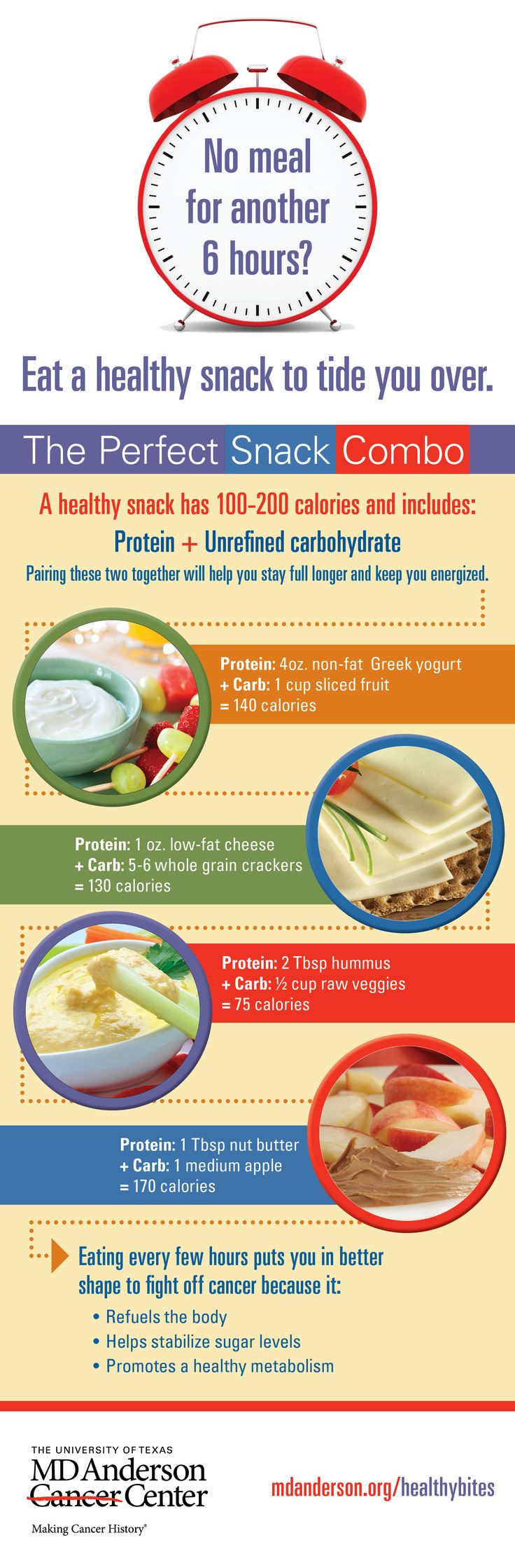 39 best food pairings for health images on pinterest healthy adults can learn how to choose snacks that offer more cancer fighting nutrients by using the new healthy snack combo infographic created by experts at the ccuart Image collections