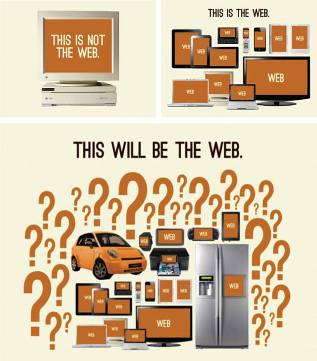 Why responsive design is so important. Brad Frost.