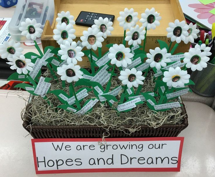 Responsive Classroom teachers share their creative Hopes and Dreams displays on social media! #HopesandDreamsRC