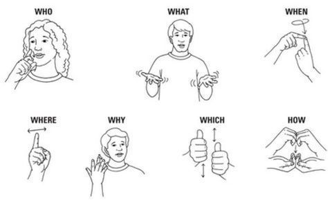 sign language - who what when where why which how #signlanguagebasics #learnsignlanguage