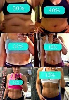 Blogueira emagrece 56kg e elimina gordura das coxas e braços sem cirurgias…