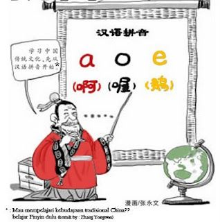 learn to speak chinese - Google zoeken