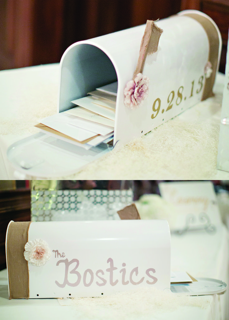 DIY Mailbox for wedding cards. Buy a plain white mailbox. Cut out numbers and letters in adhesive paper and paint. Covered flag with burlap and added other accessories.