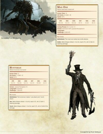 10 Best Bloodborne Monsters For DampD By Braggadouchio