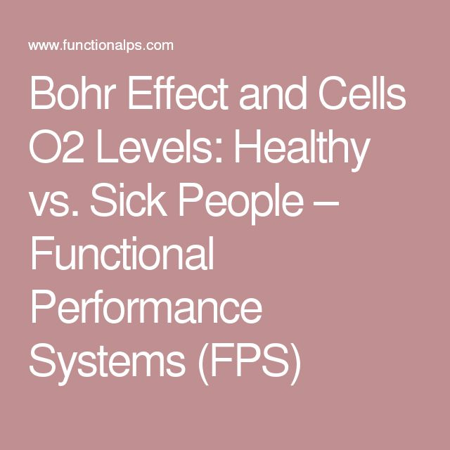 Bohr Effect and Cells O2 Levels: Healthy vs. Sick People – Functional…