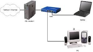 Een global area network (GAN, vertaald globaal omgevingsnetwerk) is een computernetwerk dat meerdere Wide Area Networks (WAN's) met elkaar verbindt .