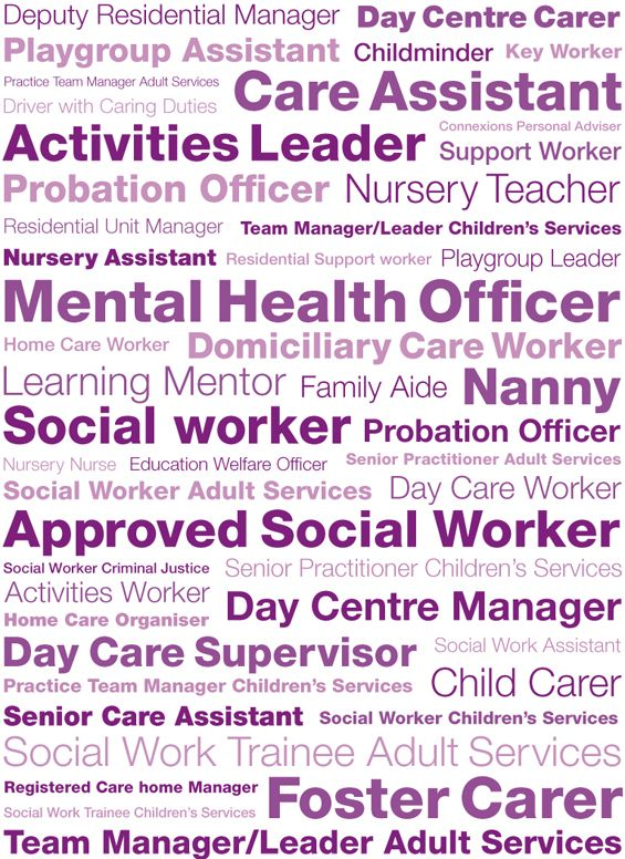 Careers In Care, Could You Name This Many?