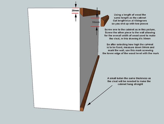 How to make a French Cleat by Lord Nibbo - use for hanging any heavy object - headboard, cabinet, large mirror, etc.