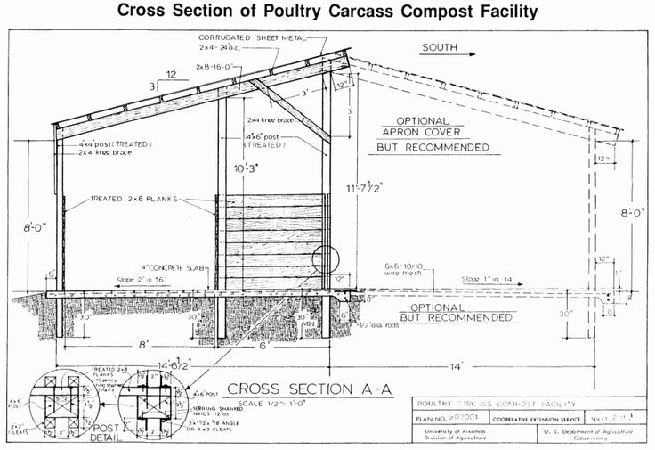 Awesome Chicken House Plans For 50 Chickens Pictures - 3D house ...