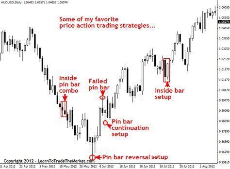 Markets psychology binary options trading igm