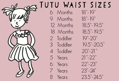 Waist size chart - intended for tutus but good to know for skirts as well