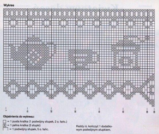 cortinas crochet (30)