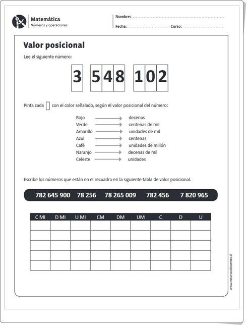 """""""Valor posicional de las cifras de un número"""" (Ficha de Matemáticas de Primaria)"""