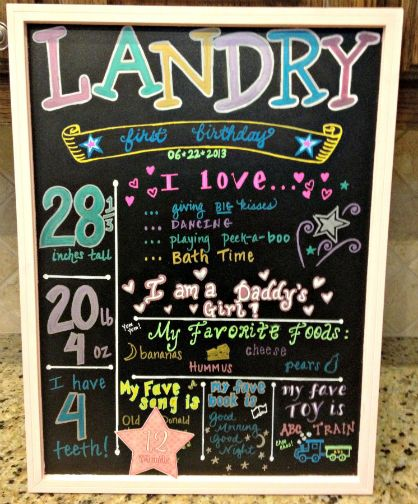 First Birthday Board. ADORABLE!! More cute birthday party ideas here. via Yvearl.com