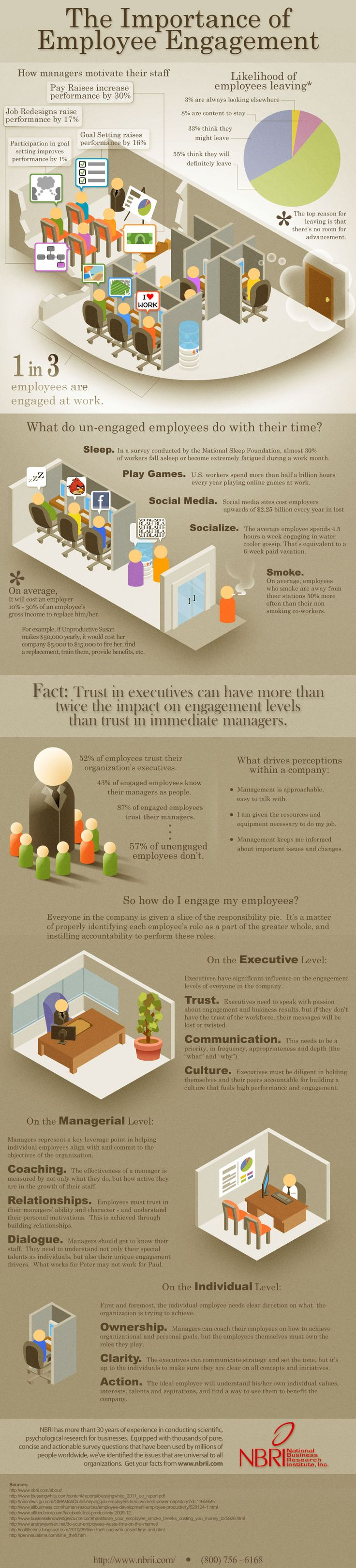 Constructive Work Space | The Importance of Employee Engagement                                                                                                                                                      More