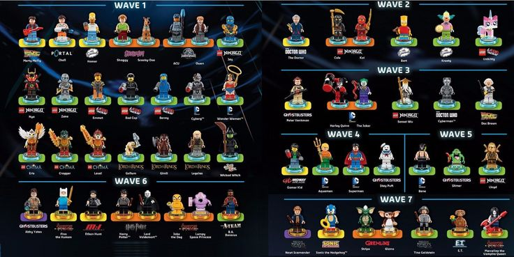 lego dimensions checklist 27 best LEGO DIMENSIONS images on Pinterest | Lego movie, Lego ...