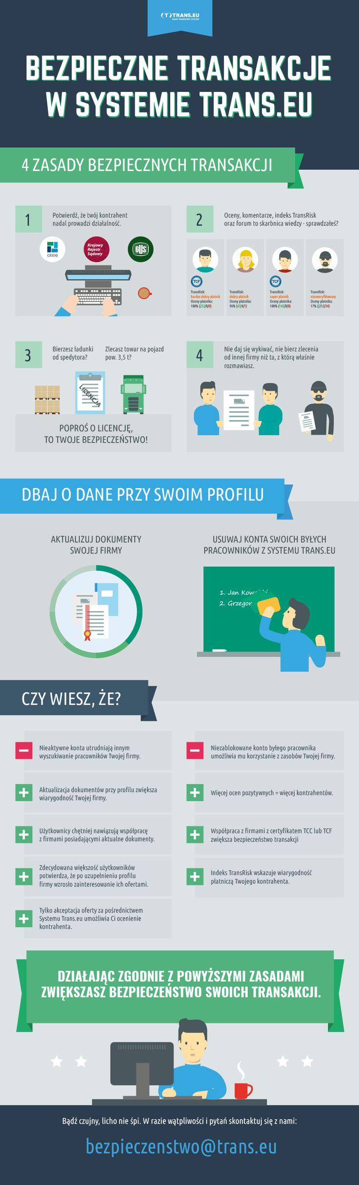 #Infografika jak bezpieczne zawierać transakcje w systemie Trans.eu http://www.trans.eu/pl/