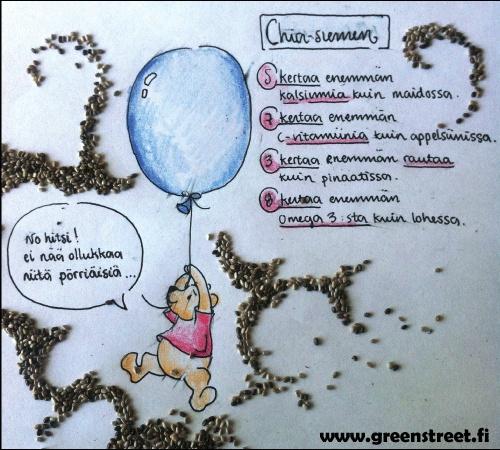 Buustaa chia-siemenillä #aamupuuro tai #smoothie , toimii loistavasti kummassakin. #Chia #energia #kestävyys http://www.greenstreet.fi/kauppa/chia-siemenet