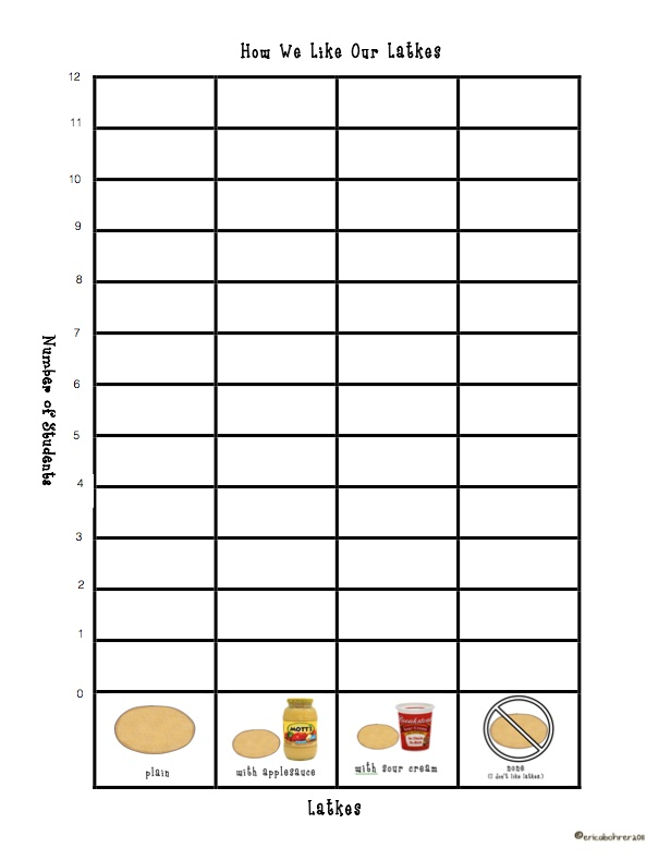 FREE How We Like Our Latkes (Graphing Activity): K-2nd