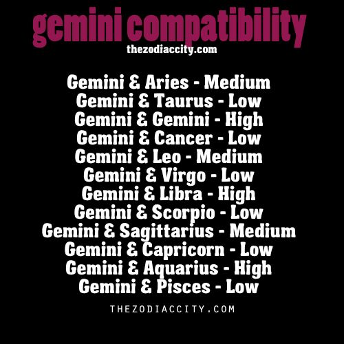 Get Familiar With Your Zodiac Sign  Gemini Compatibility -4358