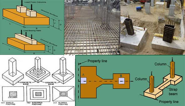 modeling and design of shallow foundations Analysis and-design-of-shallow-and-deep-foundations-lc-reese 1 analysis and design of shallow and deep foundations lymon.