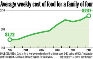 No coupons: Secrets to beat rising food costs from Deseret News