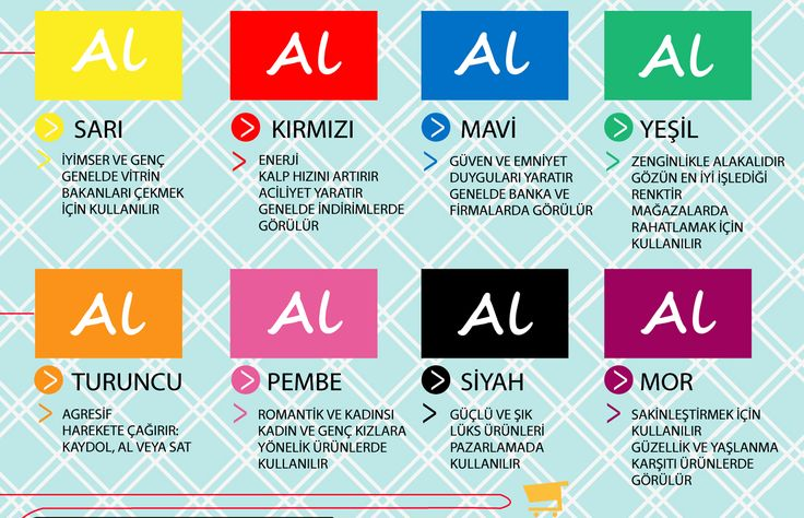 renklerin dili, renklerin etkisi
