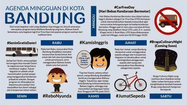 Agenda Mingguan di Kota Bandung