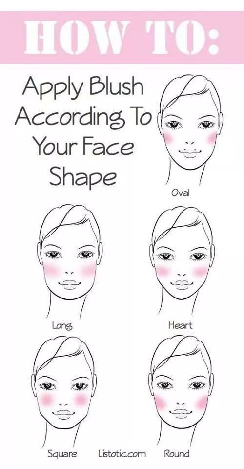 Apply blush according to your face shape
