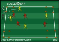 The Four Corners Passing Game is a great soccer drill to focus on passing, changing the point of the attack, and timing of runs and passes.