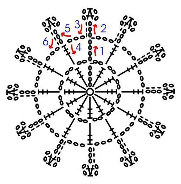 Не за горами самый волшебный праздник — Новый год! И начинать приятные хлопоты по подготовке следует уже сейчас! Очень простой, и в то же время достаточно многофункциональной идеей является вязание маленьких кружевных снежинок крючком. Они могут быть как белыми, так и разноцветными, все зависит от вашего вкуса и способа их применения. А применить их можно как в декоре при украшении интерьера,…