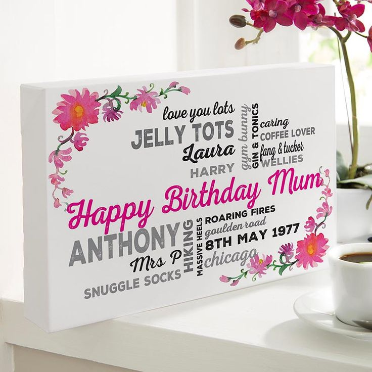 Create your personalised print or canvas with a floral background as a 50th Birthday gift. See your design preview on screen before you buy
