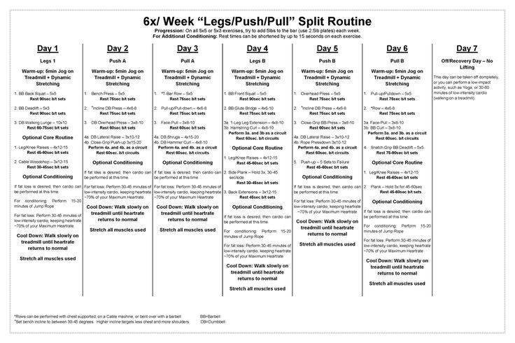 Leg/Push/Pull Split - 5-6x/week