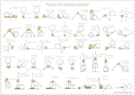 iyengar yoga sequence n°2 inspiredglenn ceresoli's