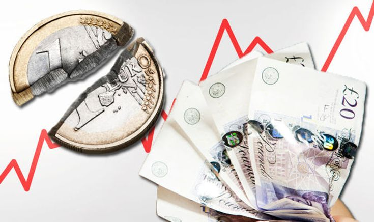 Pound to euro exchange rate: Sterling BOUNCES back after falling due to French exit polls