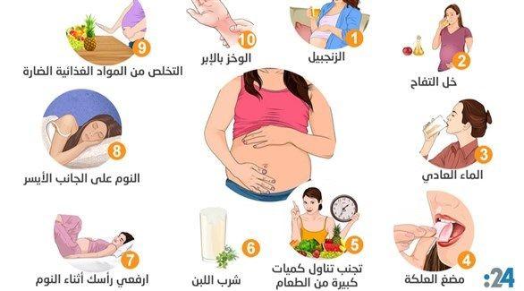 الحمل الحمل والولادة الحمل بولد الحمل التوأمي الحمل و الرضاعة الحمل ببنت الحمل مراحل الحمل والولادة الحمل بتوأم In 2020 Character Family Guy Fictional Characters
