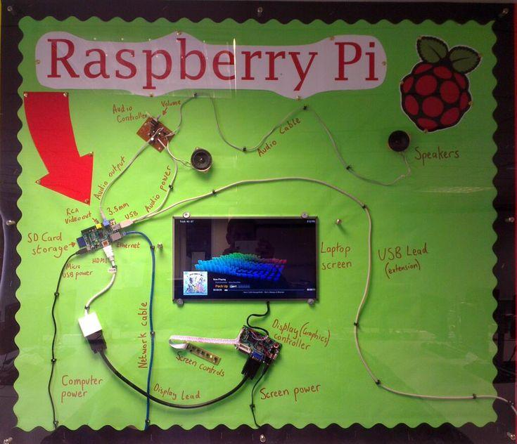 Best raspberry pi images on pinterest raspberries