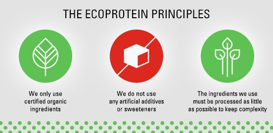 EcoProtein SHOP AT: www.groomingfactory.com | #gym #training #bodybuilding #fitness #fit #train #shape #welltrained
